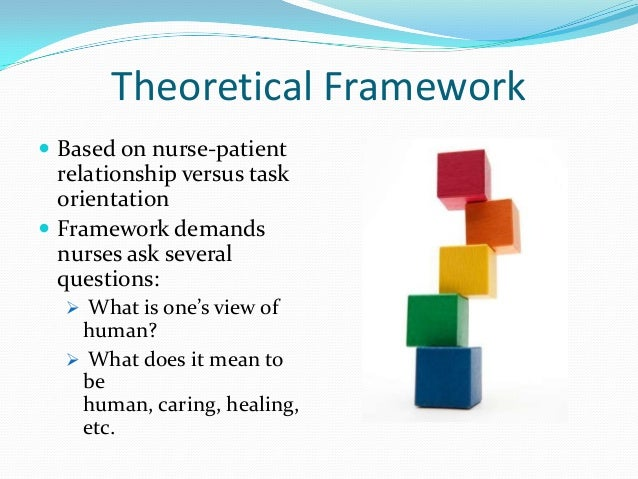 introduction to conceptual bases nursing