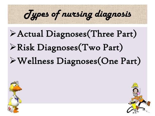 nanda nursing diagnosis list 2011 pdf