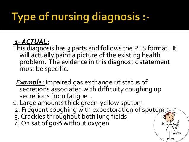 how to write a risk diagnosis