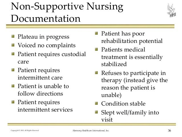 Nursing Documentation Do Your Medical Records Support Skilled Care – Nursing Note Template