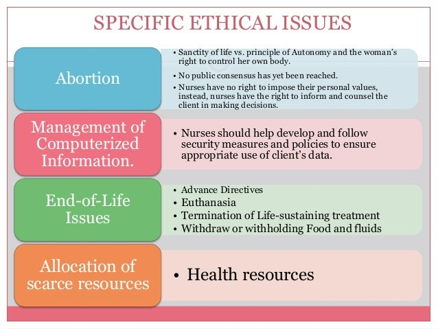 nursing ethics abortion Two anti-abortion midwives who claimed that being involved in termination   this comes down to accepting the existing generalised professional ethics, when .