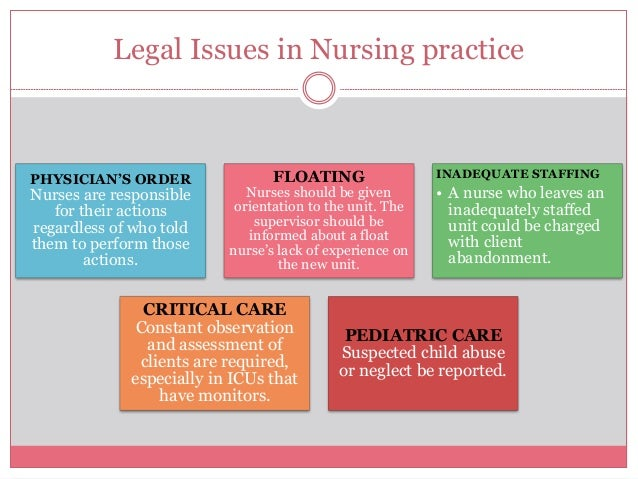 essay on ethical issues in nursing Ethical dilemmas in nursing  nurses are increasingly realising that they can offer relevant information and participate in decision-making involving ethical issues however, inter-professional communications are frequently inadequate, and do not permit exchange of opinions the consequences are often frustrating and upsetting for nurses.