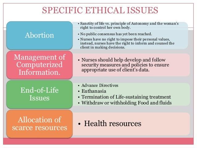 nursing practice definition