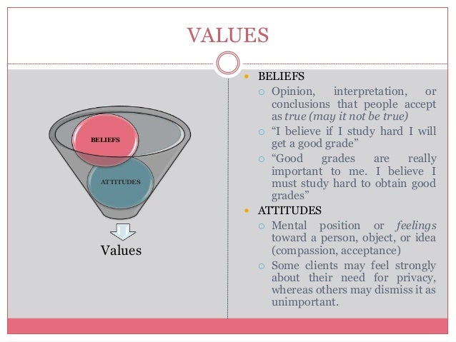 nursing ethics and values The results demonstrate that nurses believe the ethical values to be of crucial  importance for the quality of nursing however, the ethical values.