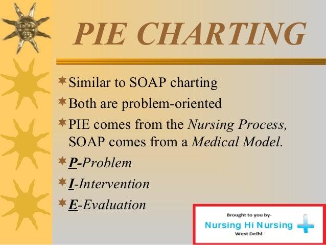 Nursing hi nursing