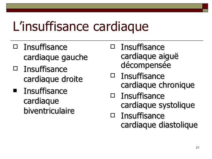 nursing management of heart failure pdf