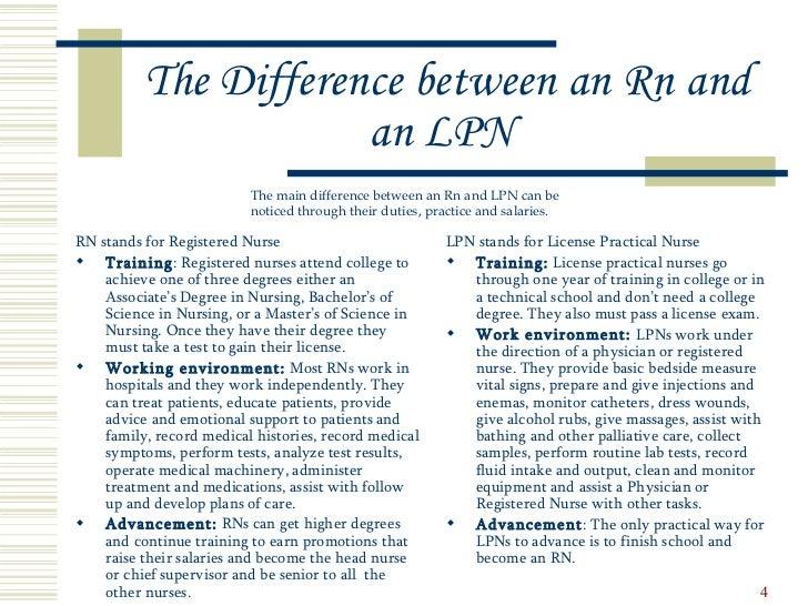 Cna Job Duties Rn Duties Sample Cna Job Description Nursing