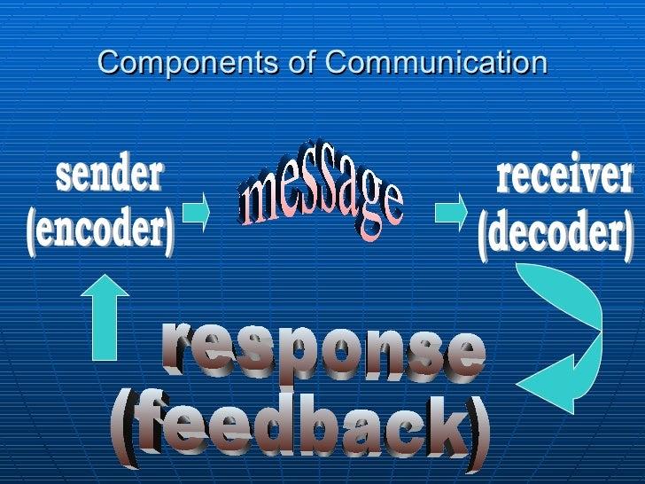 Components of Communication sender (encoder) message receiver (decoder) response (feedback)