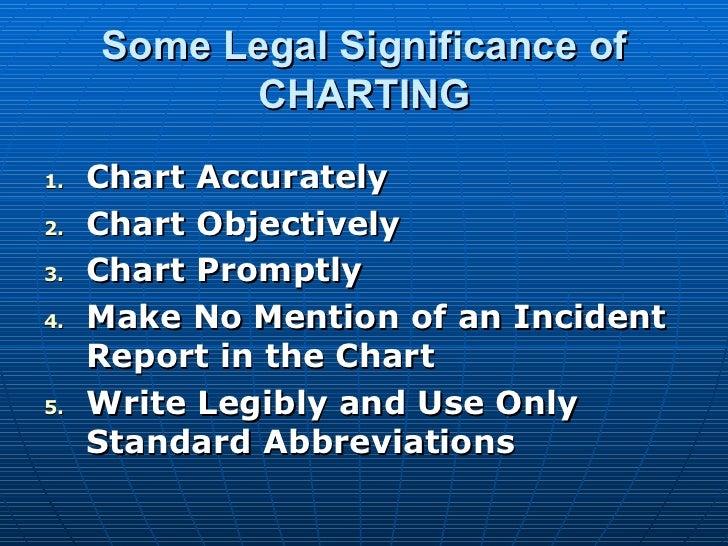 Some Legal Significance of CHARTING <ul><li>Chart Accurately </li></ul><ul><li>Chart Objectively </li></ul><ul><li>Chart P...