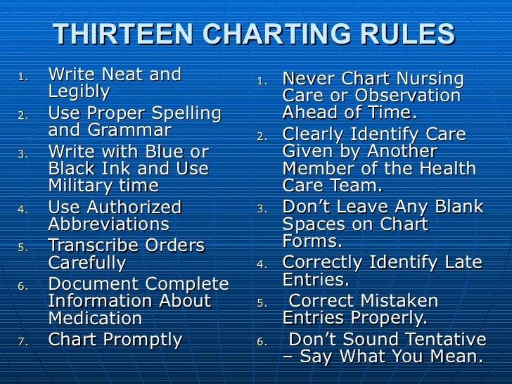 THIRTEEN CHARTING RULES <ul><li>Write Neat and Legibly </li></ul><ul><li>Use Proper Spelling and Grammar </li></ul><ul><li...
