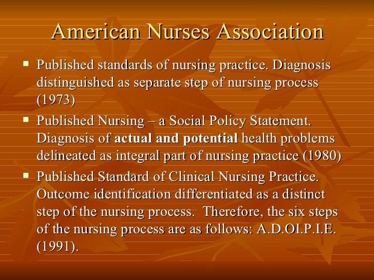 American Nurses Association <ul><li>Published standards of nursing practice. Diagnosis distinguished as separate step of n...