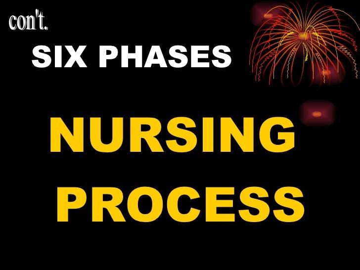 SIX PHASES <ul><li>NURSING  </li></ul><ul><li>PROCESS </li></ul>con't.