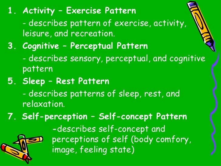 <ul><li>Activity – Exercise Pattern </li></ul><ul><li>- describes pattern of exercise, activity, leisure, and recreation. ...
