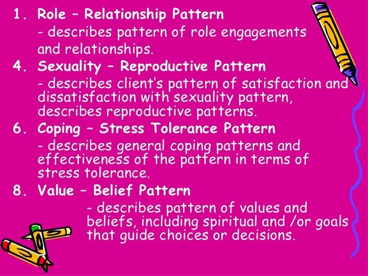 <ul><li>Role – Relationship Pattern </li></ul><ul><li>- describes pattern of role engagements  </li></ul><ul><li>and relat...