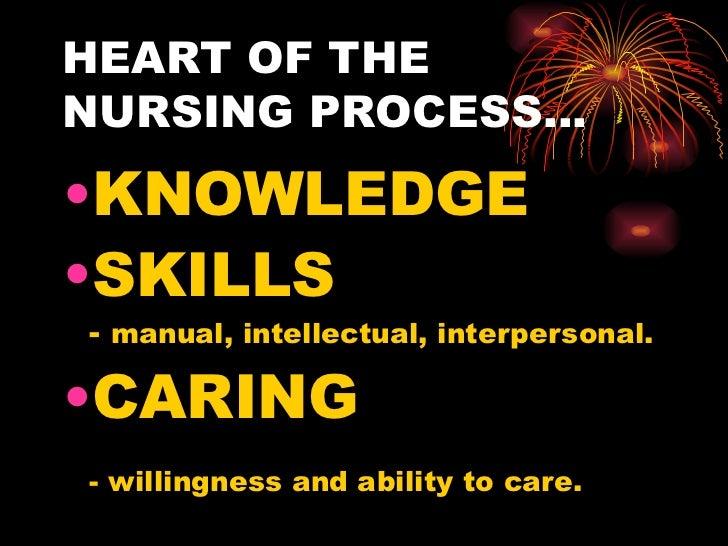 HEART OF THE NURSING PROCESS… <ul><li>KNOWLEDGE </li></ul><ul><li>SKILLS </li></ul><ul><li>-  manual, intellectual, interp...