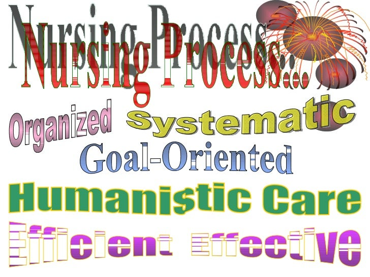 Nursing Process... Organized Systematic Goal-Oriented Humanistic Care Efficient  Effective