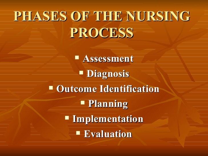 PHASES OF THE NURSING PROCESS <ul><li>Assessment </li></ul><ul><li>Diagnosis </li></ul><ul><li>Outcome Identification </li...