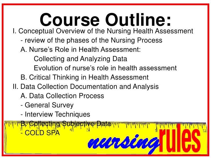 Nursing Process Slide 2