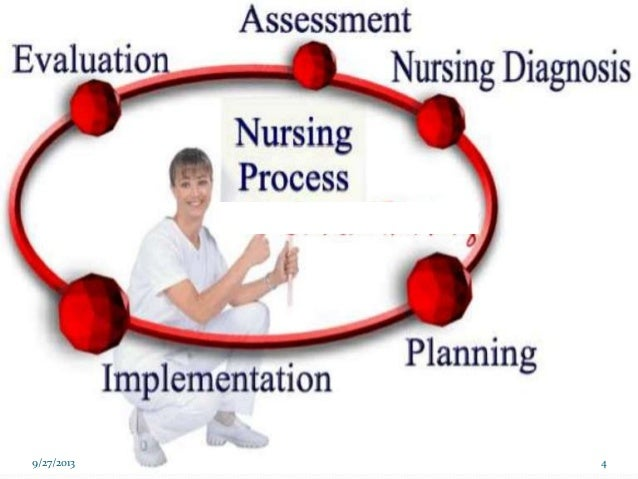 critical thinking and clinical decision making in critical care nursing Clinical decision making requires good quality judgment including critical thinking.