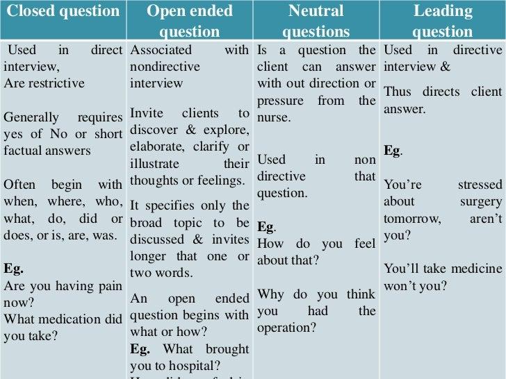 nursing process assessing 1