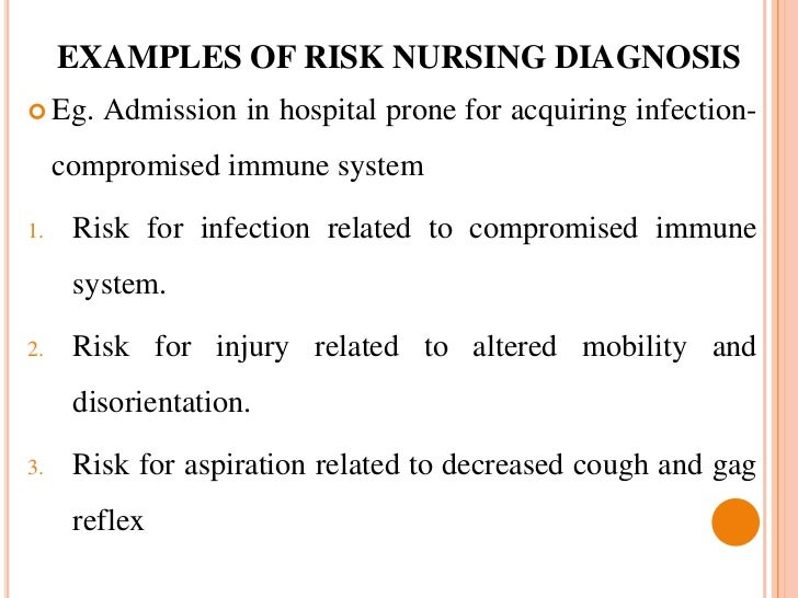 writing a nursing diagnosis A nursing diagnosis refers to standardized nursing language developed by the north american nursing diagnosis association (nanda) to allow registered nurses to.