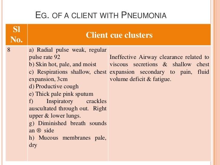 diminished lung sounds nursing diagnosis