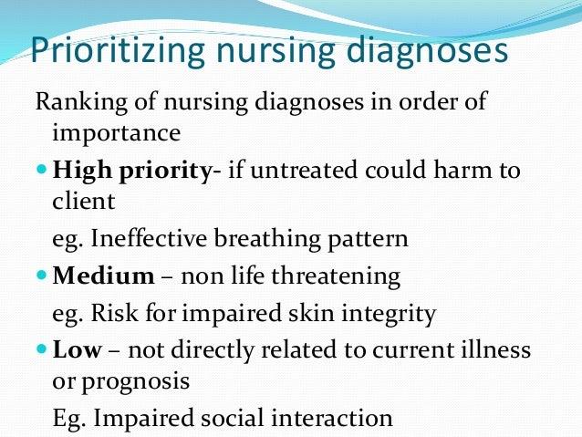 Nursing process a simple guide for student nurses