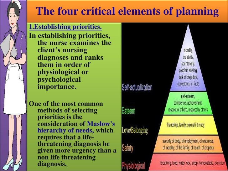 critically evaluate maslow's hierarchy of needs