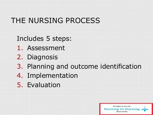 nursing process documentation 2 - Process Of Documentation