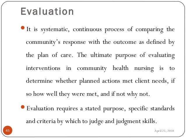 Nursing process community