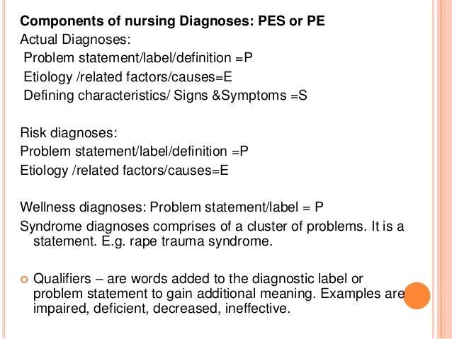 Nursing process, nanda i, nic & noc