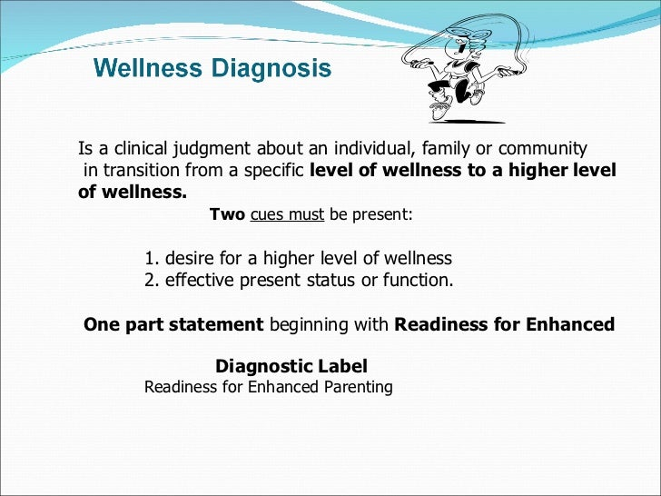 wellness family nursing diagnosis 1 human responses to levels of good health in an individual, family or communitypage 126 - proprofs discuss.