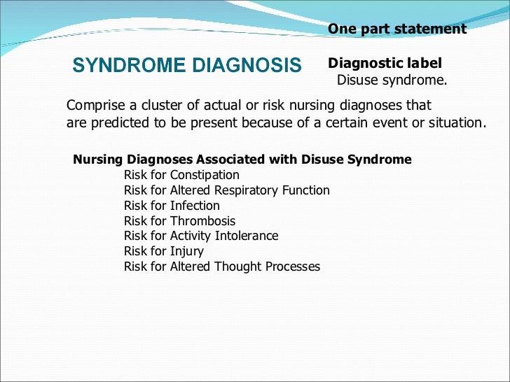 Types of Nursing Diagnosis