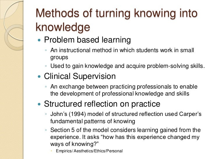 patient structured reflection essay Clinical judgment, clinical confidence and structured reflection learning through patient experiences to obtain clinical confidence and structured reflective.