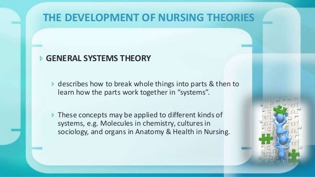 margaret newman middle range theory Margaret newman knows nursing as a moving profession from  [20] smith,  mj and liehr, pr (2013) middle range theory for nursing.
