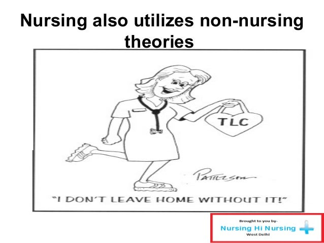 determination of the current influences of research utilization in nursing practice Research to practice, research utilization implementing evidence-based practice in taiwanese nursing homes current clinical practice requires that.