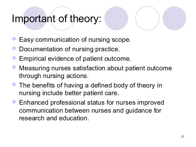 Importance of nursing theory to the profession of nursing