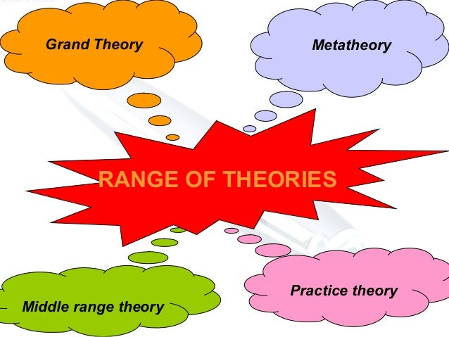 Application of a grand theory