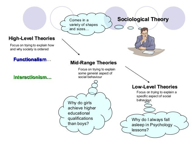 middle range theory Middle - range nursing theories criteria and a number of views on mid-range theory is available on the university of san diego hahn school of nursing and.