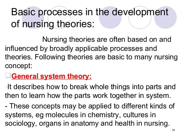 what is a nursing theory and why is it important? essay Uthealth school of nursing request diploma why are middle range theories important in nursing essay essays that worked upenn why are you interested in this program.