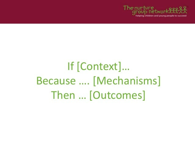 If [Context]… Because …. [Mechanisms] Then … [Outcomes]
