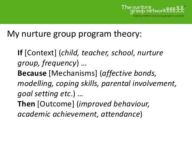 My nurture group program theory: If [Context] (child, teacher, school, nurture group, frequency) … Because [Mechanisms] (a...