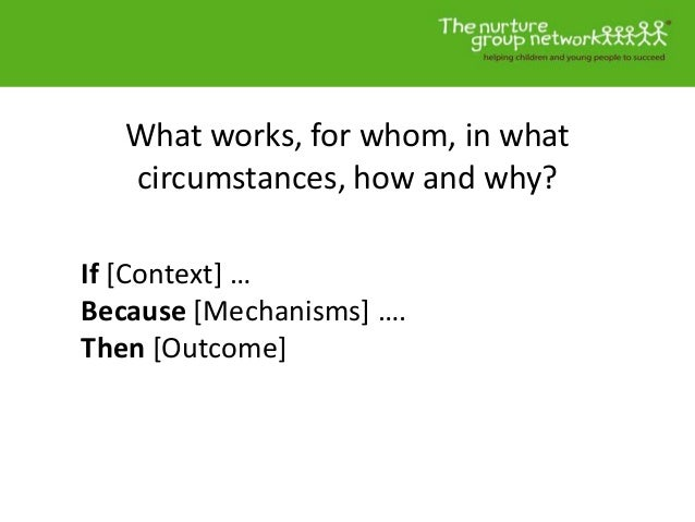 What works, for whom, in what circumstances, how and why? If [Context] … Because [Mechanisms] …. Then [Outcome]