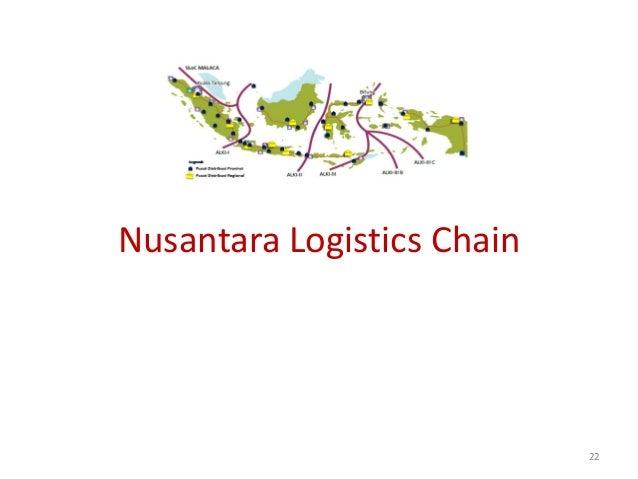 Nusantara Logistics Chain                            22