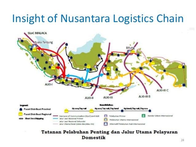 Insight of Nusantara Logistics Chain                                   24