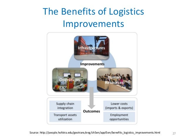 The Benefits of Logistics             ImprovementsSource: http://people.hofstra.edu/geotrans/eng/ch5en/appl5en/benefits_lo...