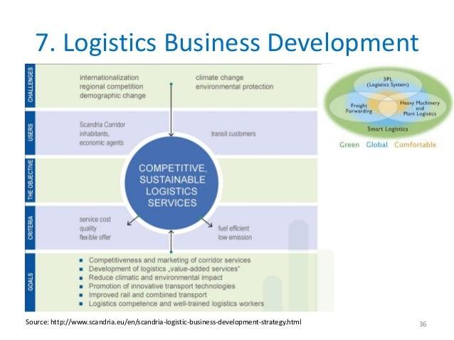 7. Logistics Business DevelopmentSource: http://www.scandria.eu/en/scandria-logistic-business-development-strategy.html   36