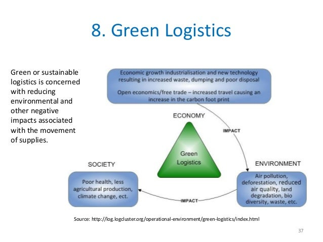 8. Green LogisticsGreen or sustainablelogistics is concernedwith reducingenvironmental andother negativeimpacts associated...
