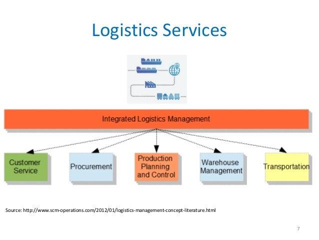 Logistics ServicesSource: http://www.scm-operations.com/2012/01/logistics-management-concept-literature.html              ...