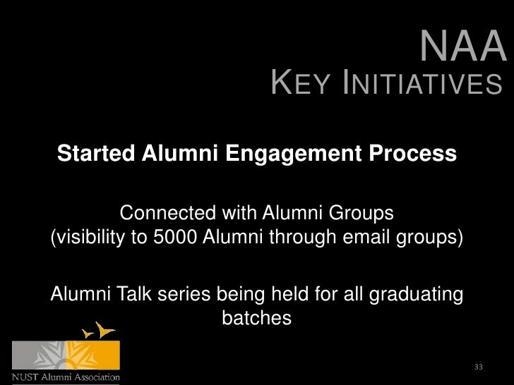 NAA                         KEY INITIATIVESStarted Alumni Engagement Process          Connected with Alumni Groups(visibil...